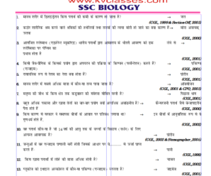 Previous Year Biology Question Paper asked in SSC Exams