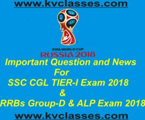 RRBs & CGL EXAM 2018: Important Questions From FIFA World Cup