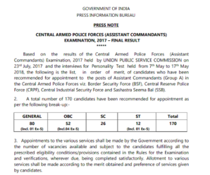 CAPF (Assistant Commandant) 2017 Final Result PDF
