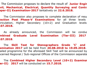 IMPORTANT NOTICE BY SSC : REGARDING SSC CGL TIER 3,SSC CHSL TIER 2 & SSC GD CONSTABLE 2018