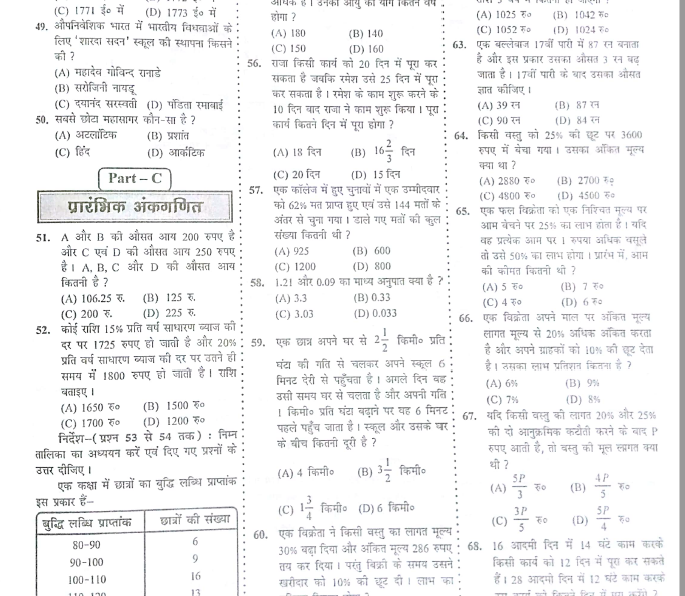 SSC GD Constable Previous Year Paper PDF Download