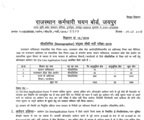 RSMSSB Stenographer  Online Form 2018 (1085 Post)