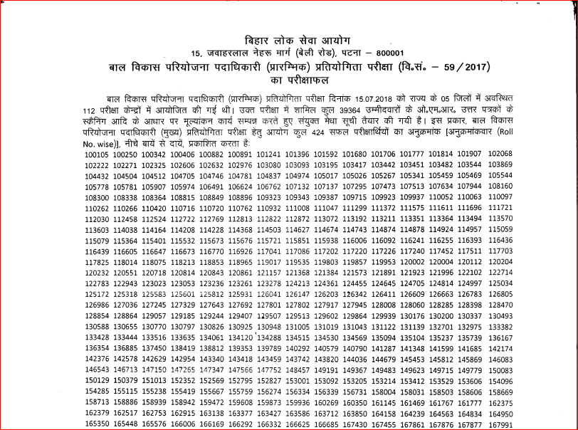 BPSC CDPO RESULT OUT PDF Download Here