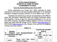 IB Security Assistant/Executive Exam 2018 Notification for 1052 Vacancies