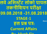 Current Affairs Asked in RRB ALP Technician Exam 2018( All Shift)