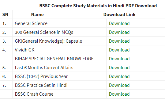 BSSC Complete Study Materials & Practice Set in Hindi PDF Download