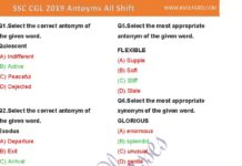 Antonyms Asked in SSC CGL TIER-I 2019 Exam All Shift